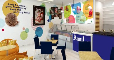 Amul dealership contact number, Amul milk dealership contact number, Amul franchise contact number, Amul distributor near me, Amul milk distributor near me, Amul sales and distribution management, Amul Agency cost, Amul milk wholesale price,