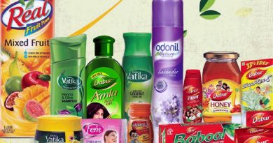 Dabur Distributorship investment, Dabur Dealer Registration Form, Dabur vendor registration, Dabur Distributor margin, Dabur Distributorship contact number, Dabur Distributor in Berhampur, Dabur Franchise, Dabur Distributor in Murshidabad,